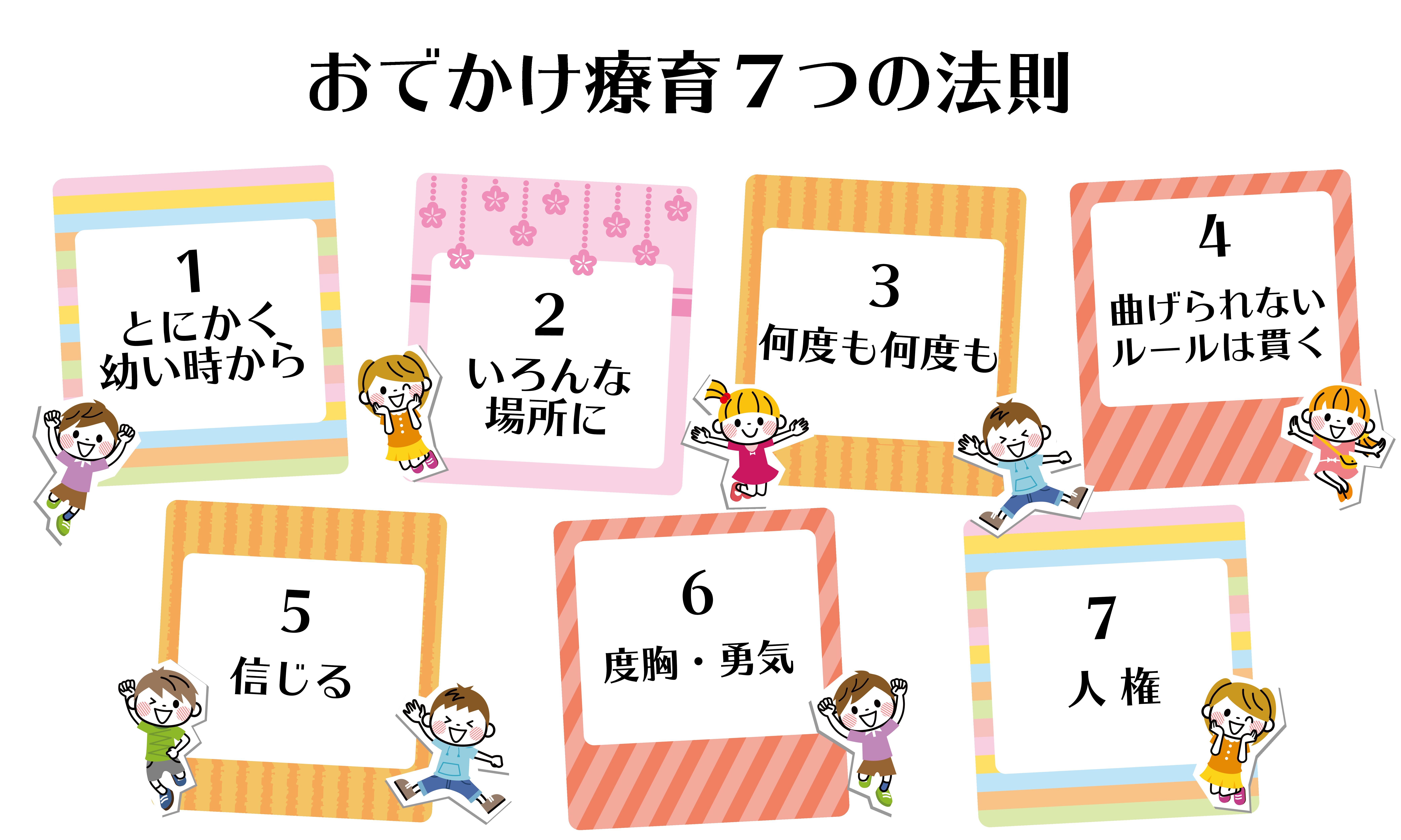 7つの法則